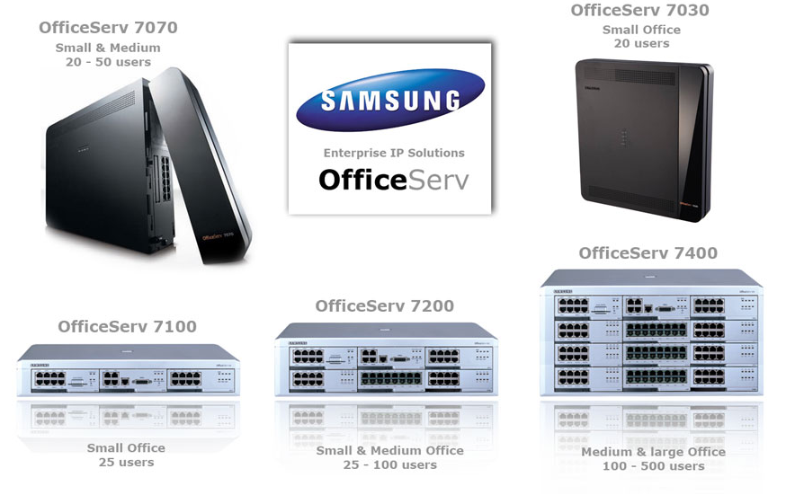 Samsung PABX Solutions Infographic